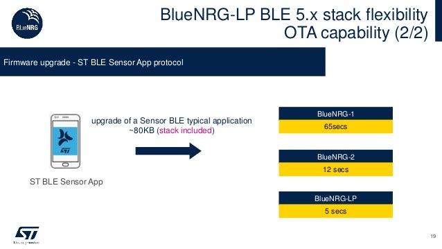 BlueNRG-LP BLE 5.x stack flexibility OTA capability (2/2) Firmware upgrade - ST BLE Sensor App protocol upgrade of a Senso...