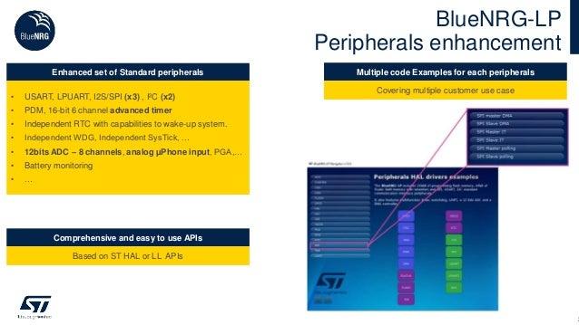 BlueNRG-LP Peripherals enhancement 2 Enhanced set of Standard peripherals • USART, LPUART, I2S/SPI (x3) , I²C (x2) • PDM, ...