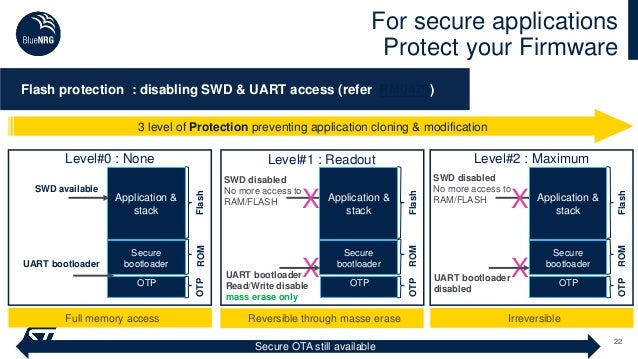 For secure applications Protect your Firmware 22 Flash protection : disabling SWD & UART access (refer RM0479) UART bootlo...