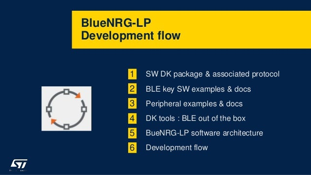 BlueNRG-LP Development flow 1 SW DK package & associated protocol 2 3 4 6 BLE key SW examples & docs Peripheral examples &...