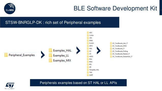 33BLE Software Development Kit STSW-BNRGLP-DK : rich set of Peripheral examples Peripherals examples based on ST HAL or LL...