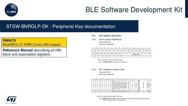 34BLE Software Development Kit STSW-BNRGLP-DK : Peripheral Key documentation RM0479 BlueNRG-LP ARM Cortex-M0+based Referen...