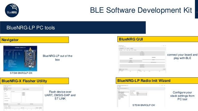36BLE Software Development Kit BlueNRG-LP PC tools BlueNRG-X Flasher Utility BlueNRG GUI BlueNRG-LP Radio Init Wizard Navi...