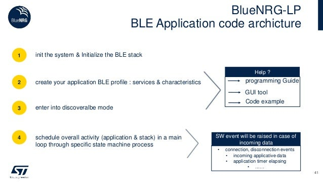 BlueNRG-LP BLE Application code archicture Bluetooth Mesh stack1 init the system & Initialize the BLE stack 2 create your ...