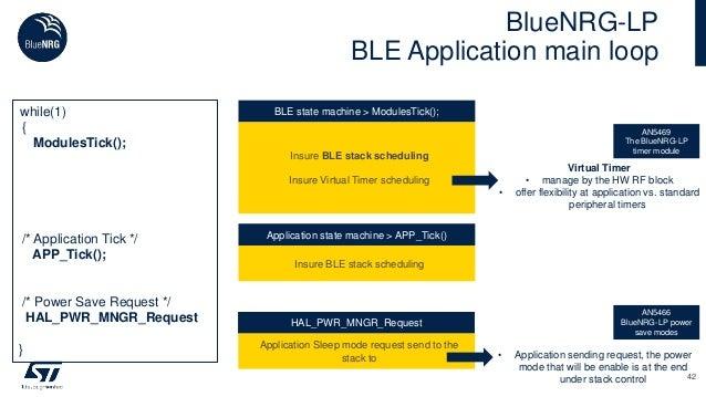 BlueNRG-LP BLE Application main loop while(1) { ModulesTick(); /* Application Tick */ APP_Tick(); /* Power Save Request */...