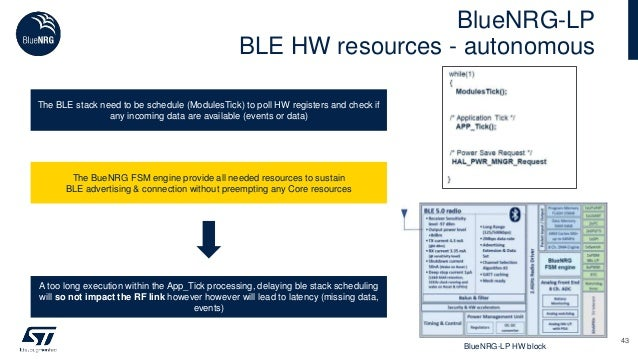 BlueNRG-LP BLE HW resources - autonomous The BueNRG FSM engine provide all needed resources to sustain BLE advertising & c...
