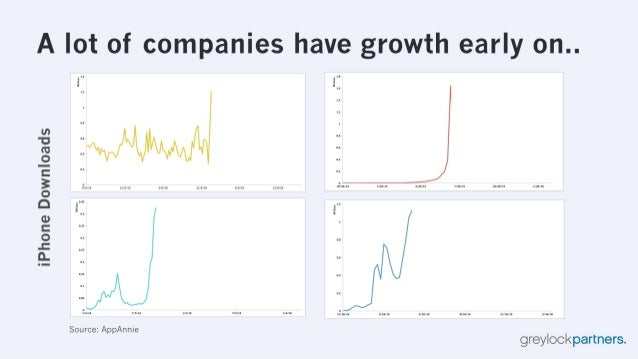 A lot of companies have growth early on. .  ,  , ,  , ,  , ,  , ,  , ,  , _ .  i i .  i i s 7 ,  i .  i i s - o i z .  i 1...