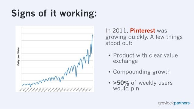 Signs of it vvorltirzigs  In 2011, Pinterest was growing quickly.  A few things ,  stood out:   ~ Product with clear value...