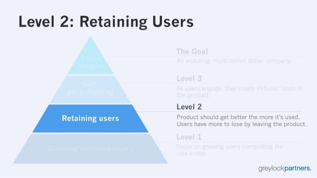 Level 2: Retaining Users  Level 2  Product should get better the more it's used.  Users have more to lose by leaving the p...