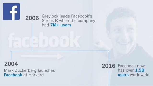 _ Greylock leads Facebook's ' T 2006 Series B when the company had 7M+ users  2004 2016 Facebook now  Mark Zuckerberg laun...