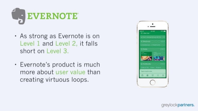 "G EVE RNOTE""  - As strong as Evernote is on Level 1 and Level 2, it falls short on Level 3.  - Evernote's product is much ..."