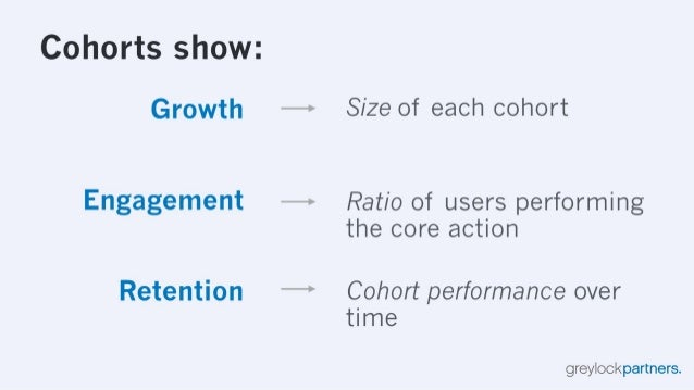 Cohorts show:   Growth —> Size of each cohort  Engagement —> Ratio of users performing the core action  Retention —* Cohor...