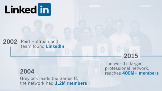 Linkedfl  2002 Reid Hoffman and l team found Linkedln  The world's largest  ' 2015 T  professional network,  2004 reaches 4...