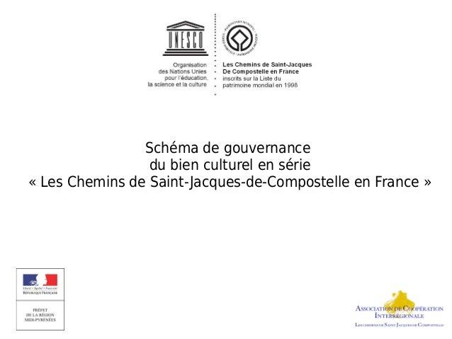 Schéma de gouvernance du bien culturel en série «Les Chemins de Saint-Jacques-de-Compostelle en France»