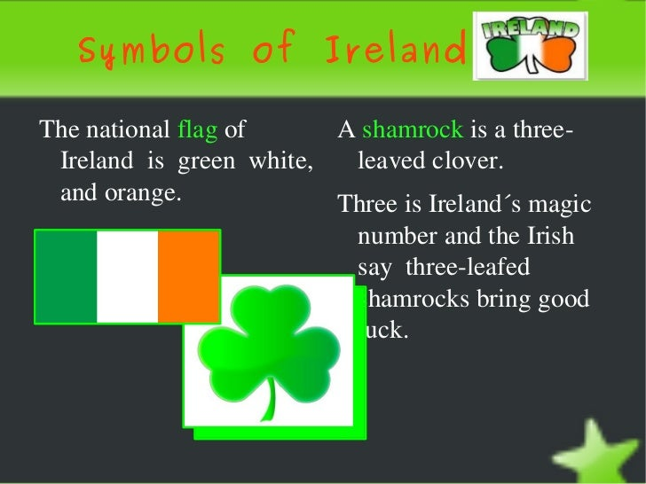 St Patricks Day Powerpoint