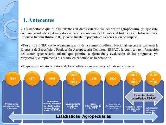 Ecuador - Tema 9:  Trabajo en la explotación, Encuesta de superficie y produccion agropecuaria continua;  Slide 3