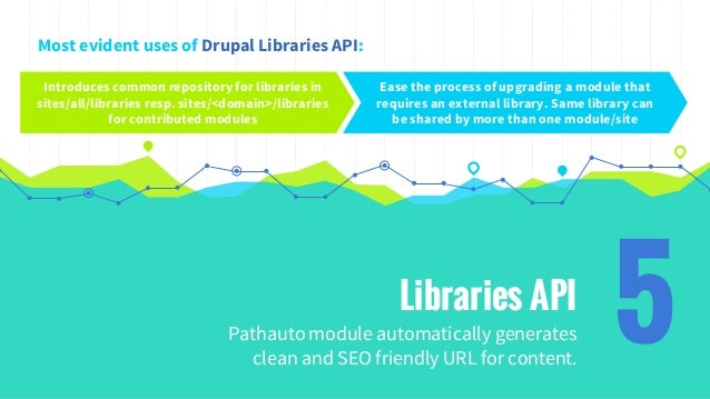 Top 15 most popular drupal 8 modules
