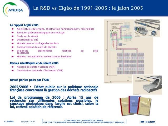 La R&D vs Cigéo de 1991-2005 : le jalon 2005 Le rapport Argile 2005 Architecture souterraine, construction, fonctionnement...