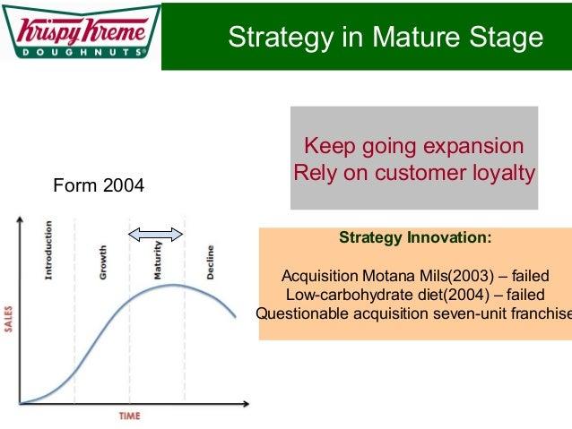 Strategic plan of krispy kreme