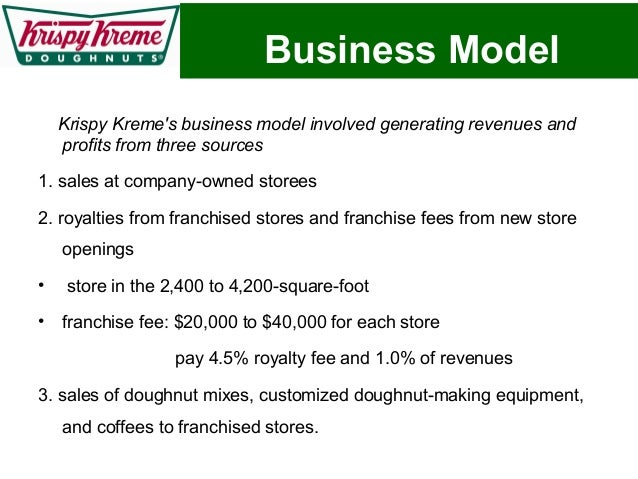 krispy kreme swot Speed read up to 10 years of full annual 10k and quarterly 10q sec filings for krispy kreme doughnuts inc (kkd) using our online tools to quickly find sections, visualize the intrinsic value and financial stability or export to a.