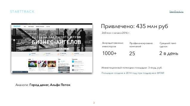 STA RT T R AC K Привлечено: 435 млн руб Аккредитованных инвесторов Средний темп сделок Профинансировано компаний 1000+ 25 ...