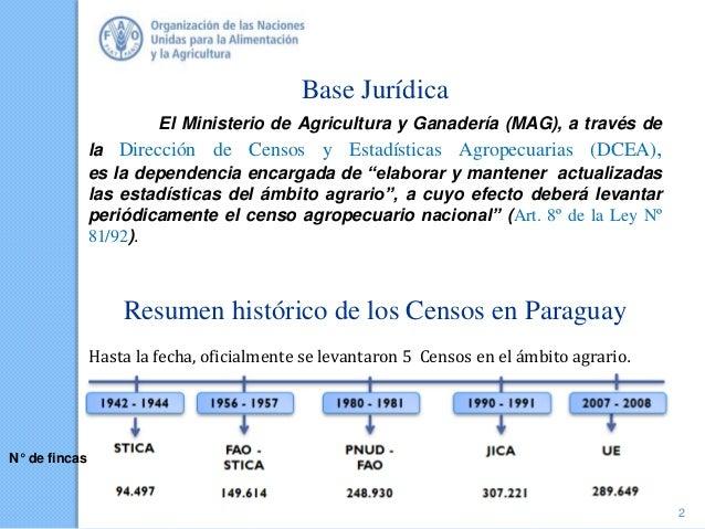 Paraguay- Tema 05:Ganado, Censo Nacional Agropecuario 2008 Slide 2