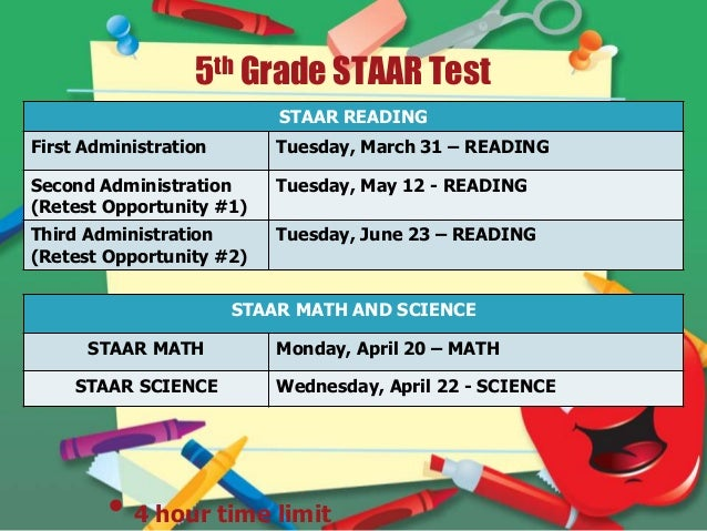 Staar family night 5th grade info blueprint for staar reading test malvernweather Images