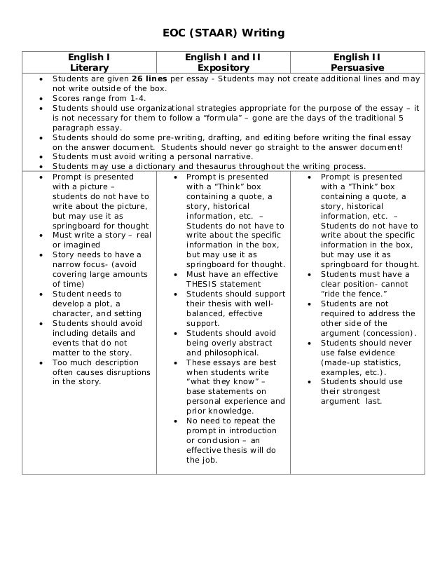 Expository essay rubrics middle school