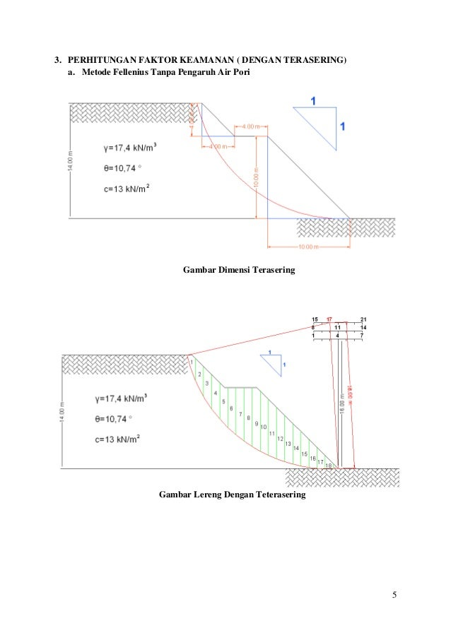 stabilitas lereng menggunakan metode fellenius dan slope w 2007 rh slideshare net