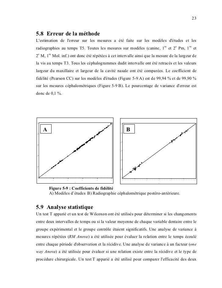 235.8 Erreur de la méthodeLestimation de lerreur sur les mesures a été faite sur les modèles détudes et lesradiographies a...