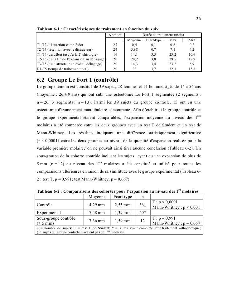 26Tableau 6-1 : Caractéristiques de traitement en fonction du suivi                                               Nombre  ...