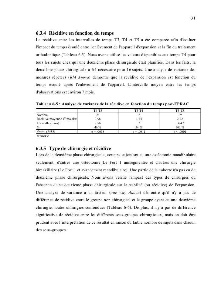316.3.4 Récidive en fonction du tempsLa récidive entre les intervalles de temps T3, T4 et T5 a été comparée afin dévaluerl...