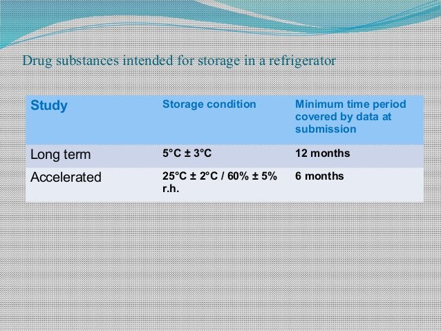 Drug substances intended for storage in a refrigerator Study Storage condition Minimum time period covered by data at subm...