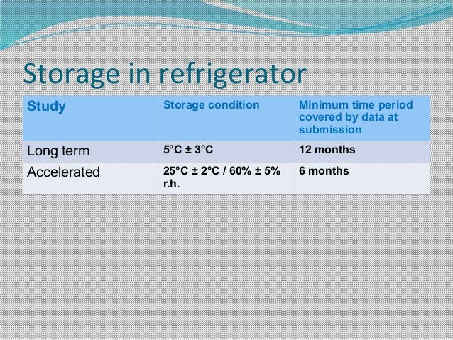Storage in refrigerator Study Storage condition Minimum time period covered by data at submission Long term 5°C ± 3°C 12 m...