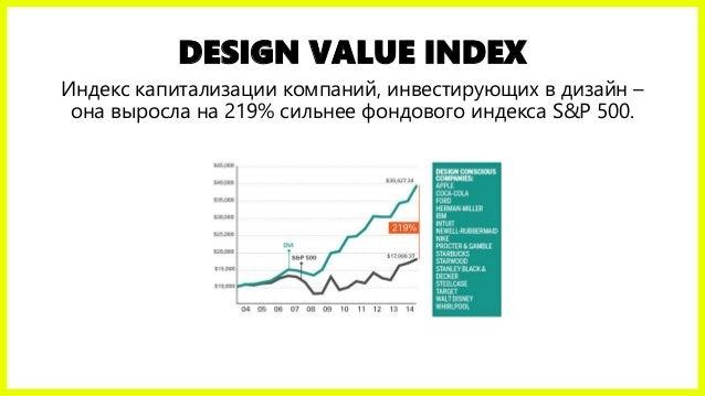 DESIGN VALUE INDEX Индекс капитализации компаний, инвестирующих в дизайн – она выросла на 219% сильнее фондового индекса S...