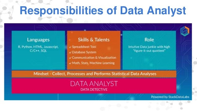 major roles and responsibilities of the business analyst. while ...