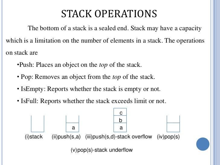 Data structure & algorithms stack in data structure & algorithms.