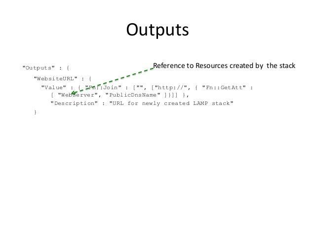 """Outputs""""Outputs"""" : {""""WebsiteURL"""" : {""""Value"""" : { """"Fn::Join"""" : ["""""""", [""""http://"""", { """"Fn::GetAtt"""" :[ """"WebServer"""", """"PublicDnsNam..."""