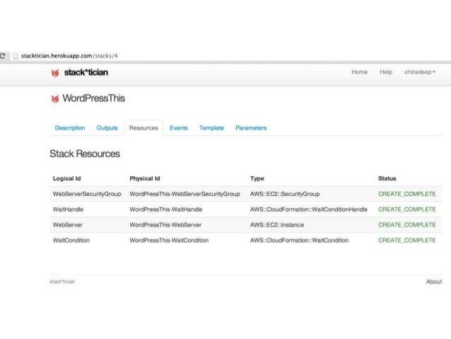 Stacktician ArchitectureStackMateStacker StackExecutorPersistenceExtensionsThe Rails logo is a registered trademarks of Da...