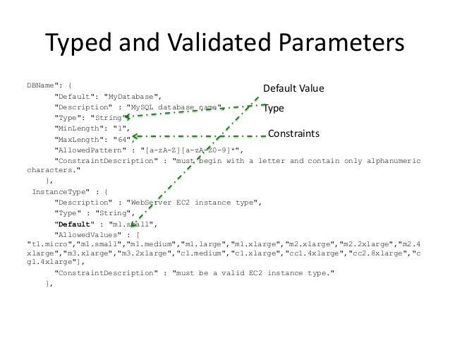 "Typed and Validated ParametersDBName"": {""Default"": ""MyDatabase"",""Description"" : ""MySQL database name"",""Type"": ""String"",""Mi..."