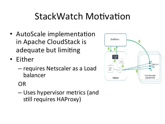 StackWatch  Mo=va=on   • AutoScale  implementa=on   in  Apache  CloudStack  is   adequate  but  limi=...