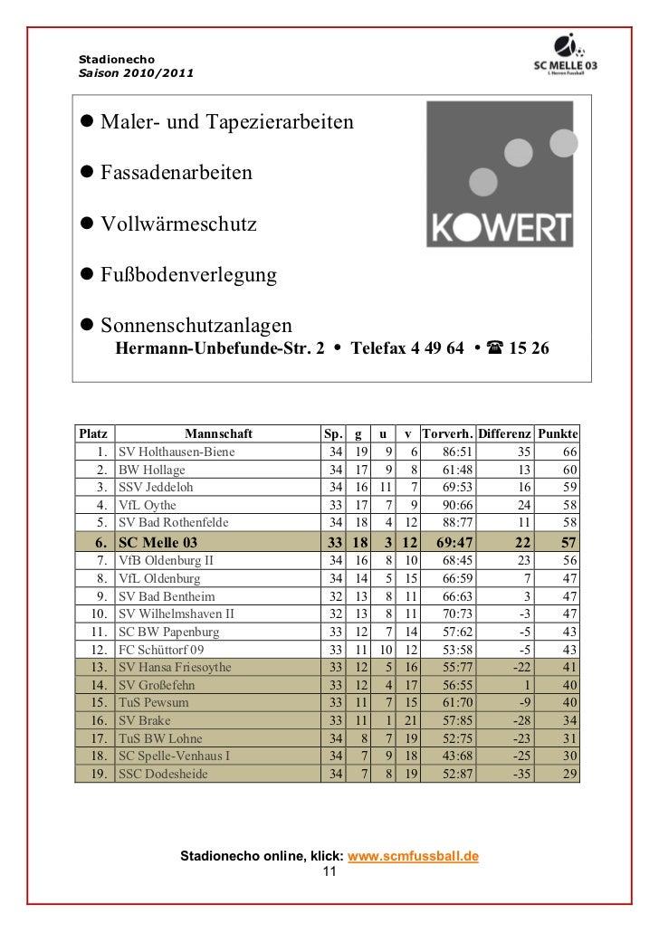 Haus Fu Emden Karte.Stadionecho Sc Melle 03 Gegen Sc Spelle Venhaus Fussball