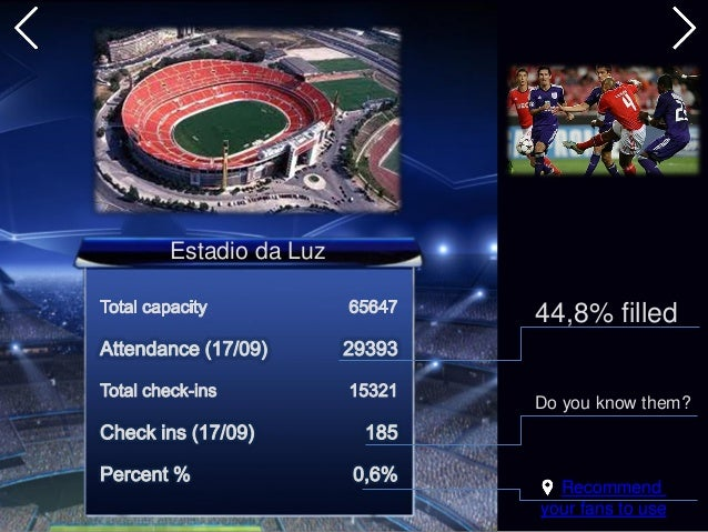 Recommend your fans to use Estadio da Luz 44,8% filled Do you know them?