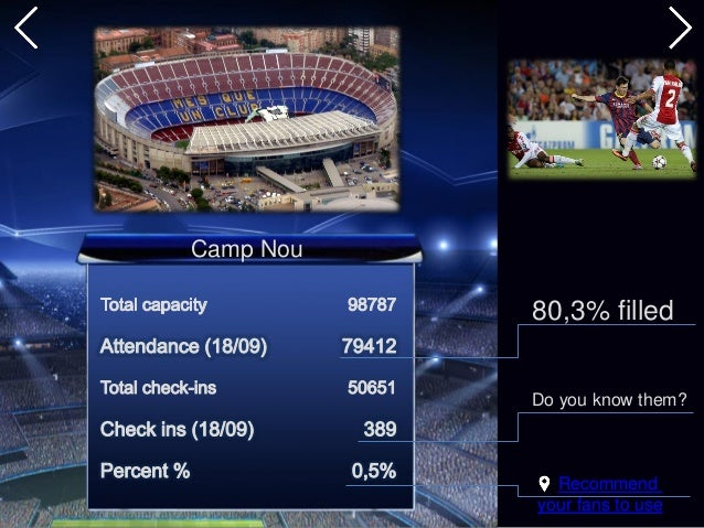 Recommend your fans to use Camp Nou 80,3% filled Do you know them?