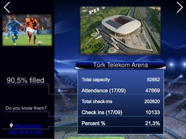 Türk Telekom Arena 90,5% filled Recommend your fans to use Do you know them?