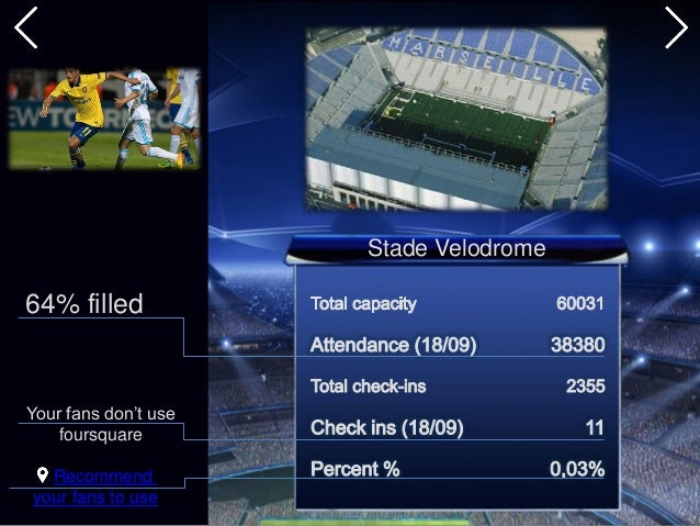 Stade Velodrome 64% filled Recommend your fans to use Your fans don't use foursquare
