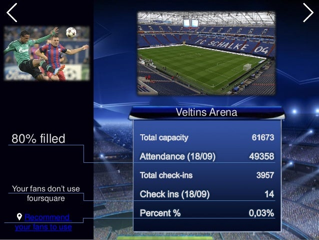 Veltins Arena 80% filled Recommend your fans to use Your fans don't use foursquare