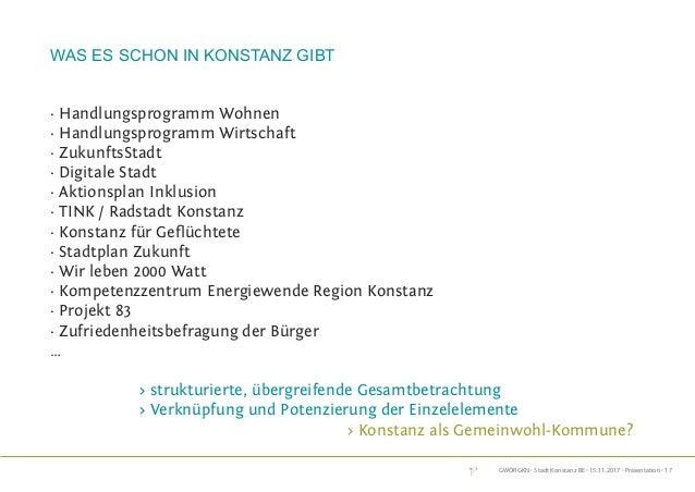 GWÖRGKN · Stadt Konstanz BE · 15.11.2017 · Präsentation · 17 was es schon in konstanz gibt · Handlungsprogramm Wohnen · Ha...