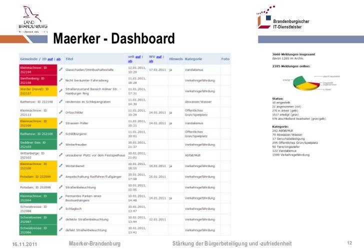 Maerker - Dashboard16.11.2011     Maerker-Brandenburg   Stärkung der Bürgerbeteiligung und -zufriedenheit   12