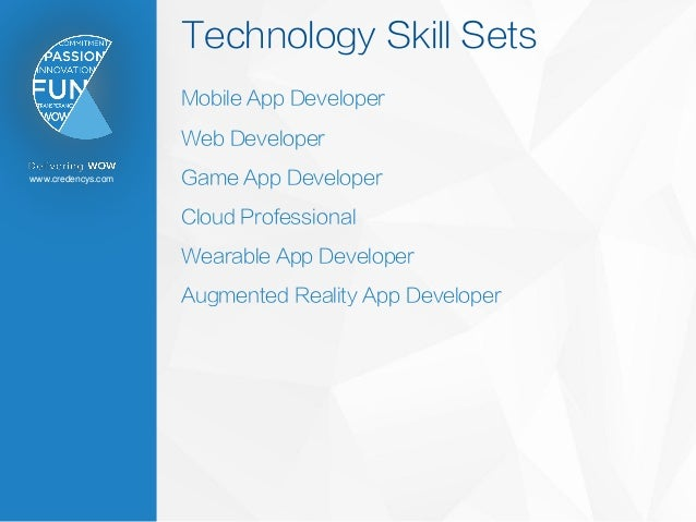 www.credencys.com Technology Skill Sets Mobile App Developer Web Developer Game App Developer Cloud Professional Wearable ...